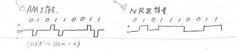 AMI符号NRZ符号.jpg