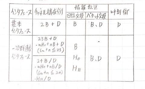 チャネル構成.jpg