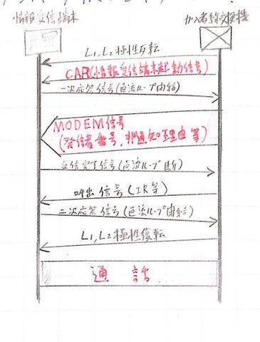 ナンバーディスプレイ.jpg