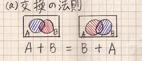 01交換の法則.jpg