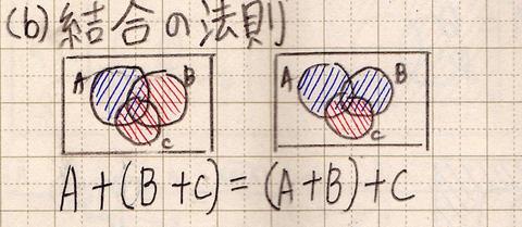 02結合の法則.jpg
