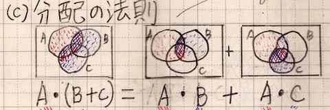 03分配の法則.jpg