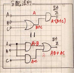 03分配の法則2.jpg