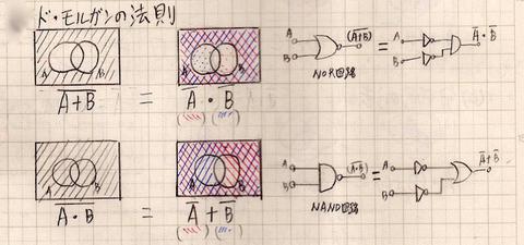 07ド・モルガンの法則.jpg