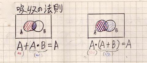 09吸収の法則.jpg