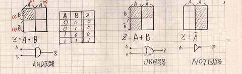 カルノー図1.jpg