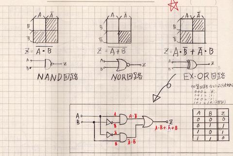 カルノー図2.jpg