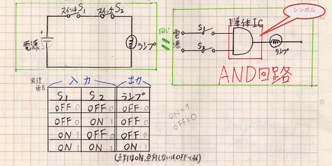 シンボル_AND回路.jpg