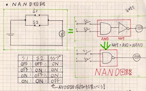 シンボル_NAND回路.jpg