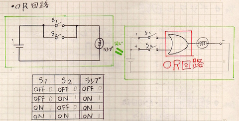 シンボル_OR回路.jpg