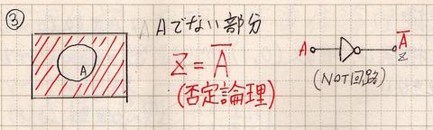 否定論理.jpg