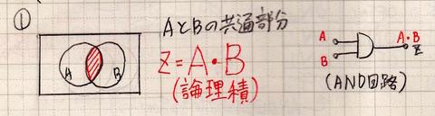 論理積.jpg